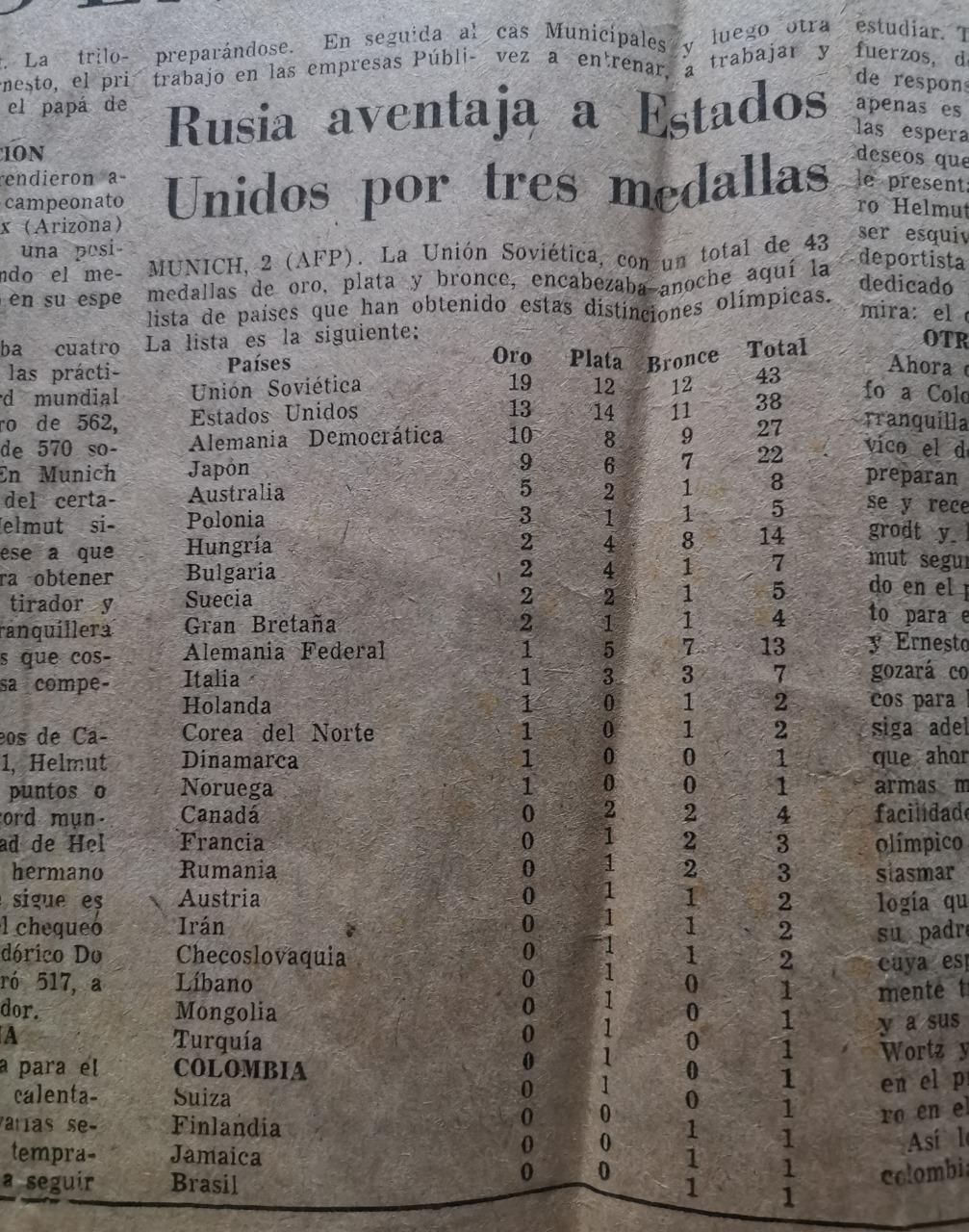 Periódico El Colombiano, 2 de septiembre de 1972.