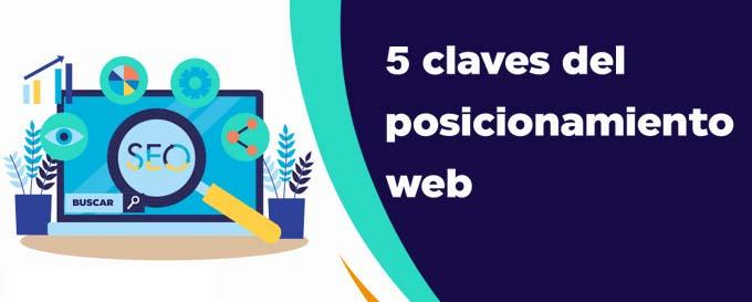 Importancia de la presencia y el posicionamiento en la web para los negocios